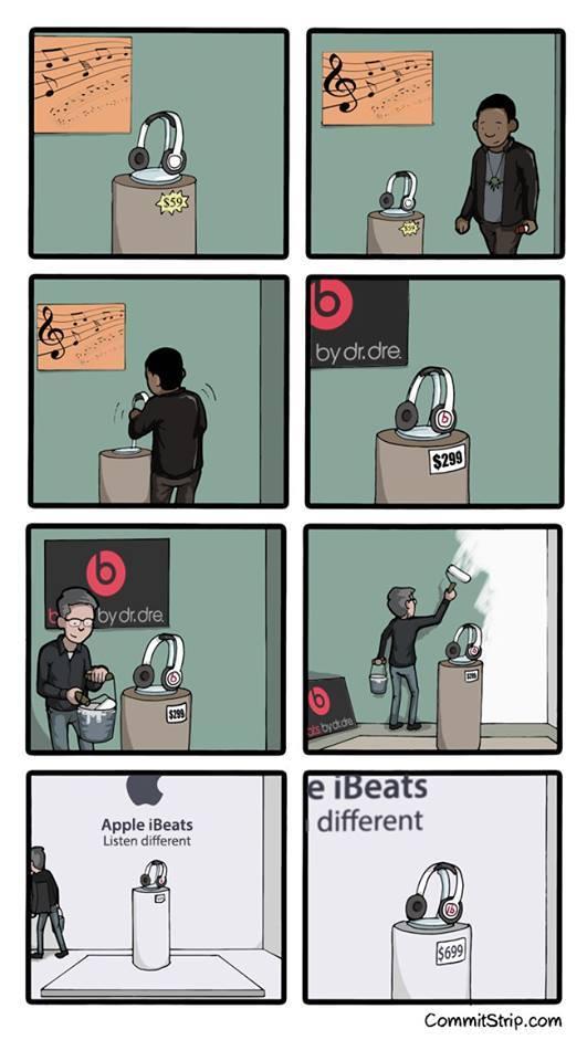 iBeats